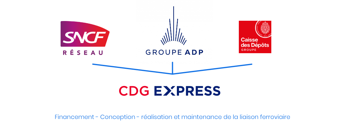 CDG Express - Gestionnaire d'infrastructure